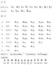 梵文字母图片