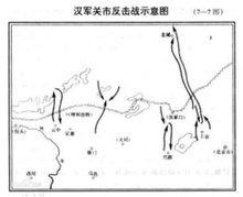 汉匈作战图