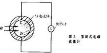 图2 直流式电磁流量计