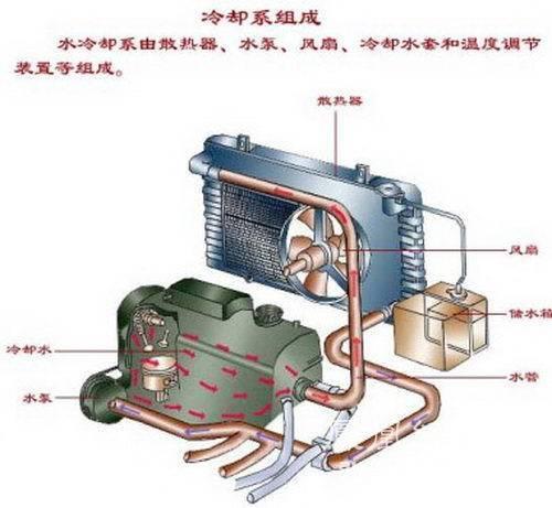 普通汽车充电机散热风扇接线图