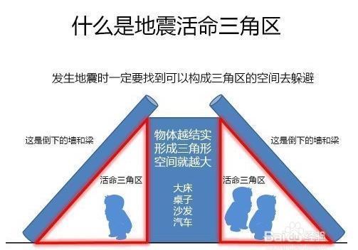 高楼层遇到地震时该怎么办?_360问答