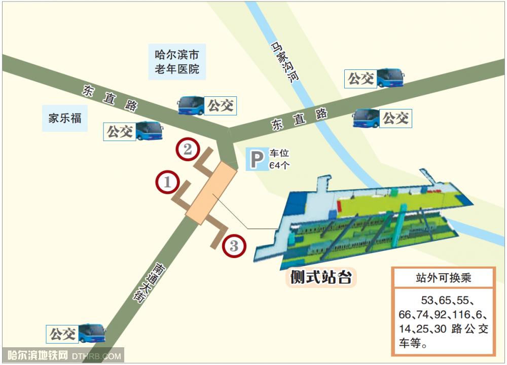车站结构:地下二层混合式(一岛一侧)站台