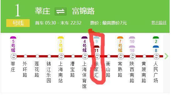 上海地铁1号线在哪站换乘9号线_360问答