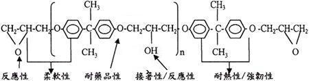 双酚a型环氧树脂分子式图片
