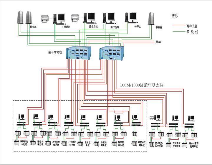 火力电厂锅炉结构图