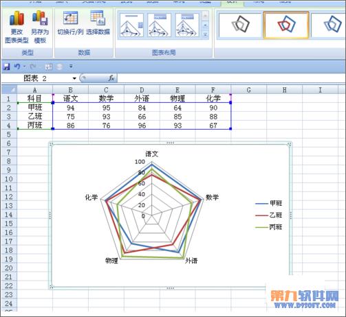 Excel教程绘制雷达图_360问答日本表参道建筑设计图片