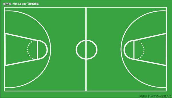 篮球场上的线分别叫什么名字?用图表示_360问