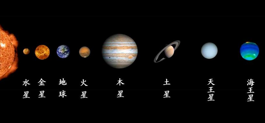 行星纹身小清新图案