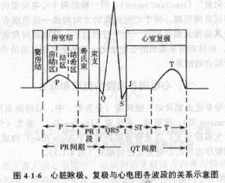 电路 电路图 电子 原理图 320_260