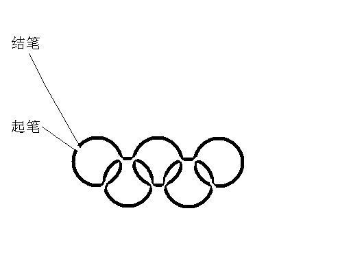 怎么一笔画奥运五环 图片