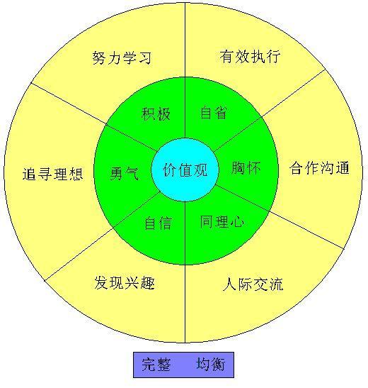 四级同心式电机接线图